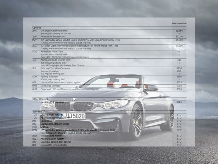 US BMW M Convertible Pricing Guide - 2015 bmw m4 convertible price