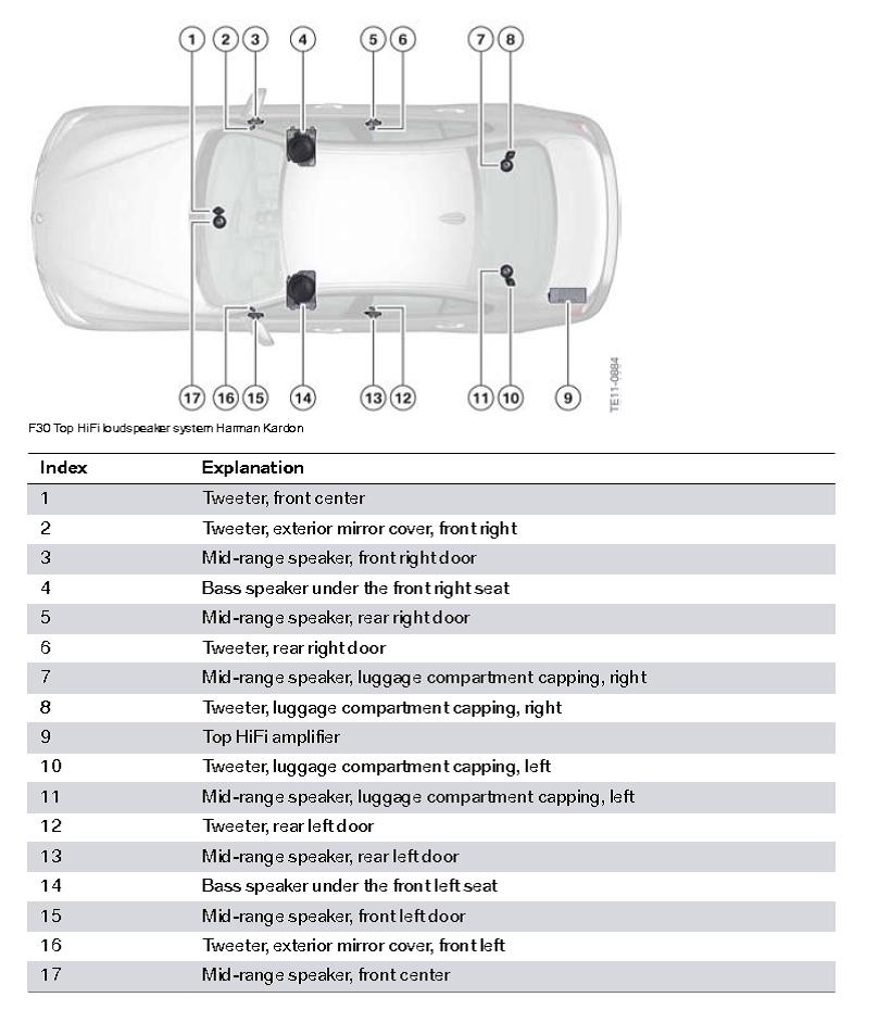Harman Kardon Amp Upgrade Options on cooper lighting diagrams, delta faucet diagrams, ge diagrams,