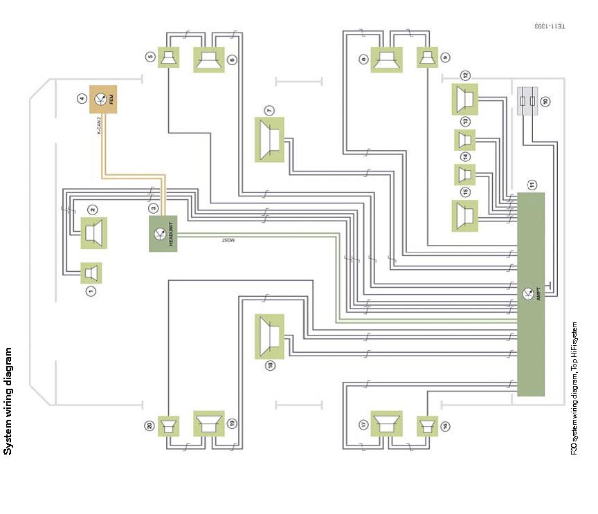 Fine Harman Kardon Amp Upgrade Options Wiring Cloud Intapioscosaoduqqnet