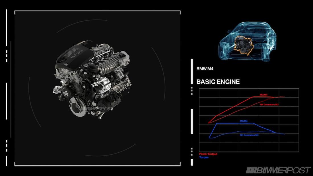 2014 - [BMW] M3 & M4 [F80/F82/F83] - Page 15 Attachment