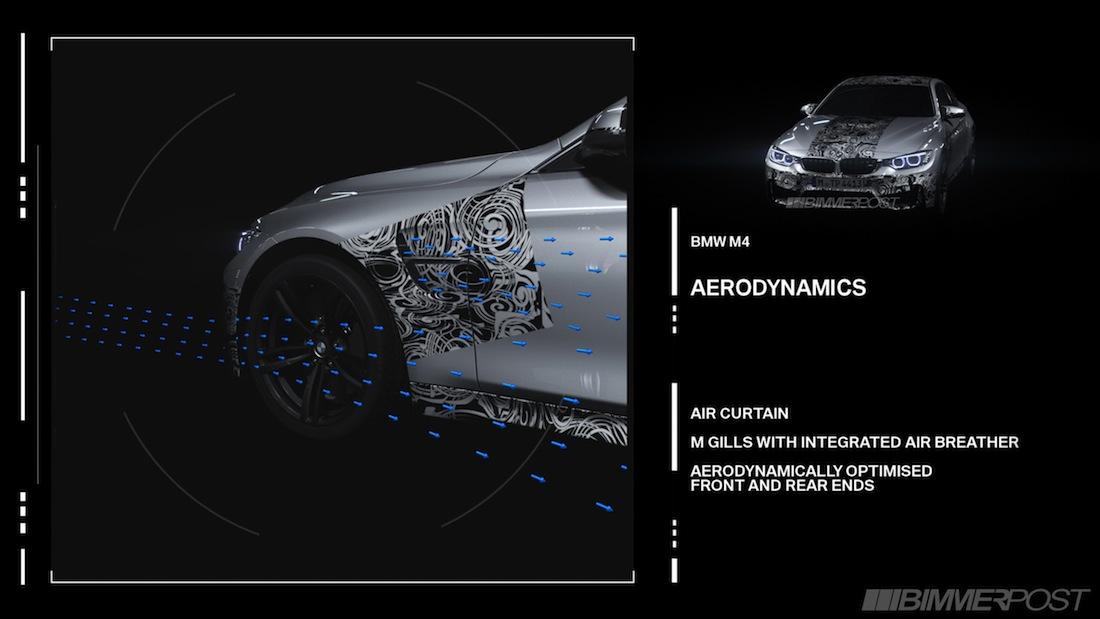 Name:  M3-M4_Overall_Concept_1_Aerodynamics.jpg Views: 362209 Size:  89.3 KB