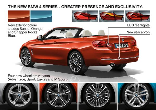 Name:  P90245358-the-new-bmw-4-series-highlights-01-2017-600px.jpg Views: 62232 Size:  49.3 KB