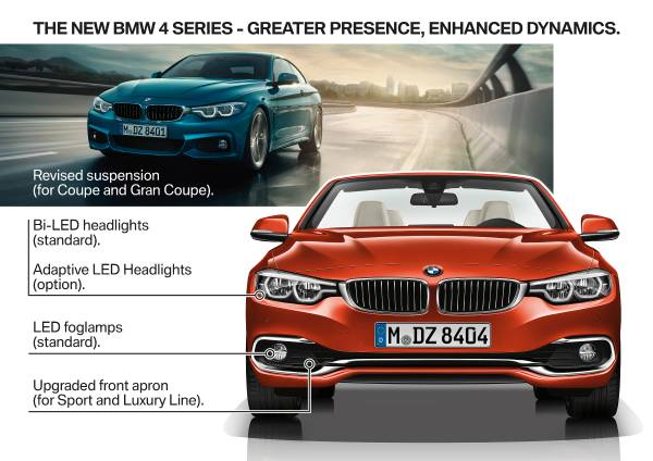 Name:  P90245356-the-new-bmw-4-series-highlights-01-2017-600px.jpg Views: 65336 Size:  43.6 KB