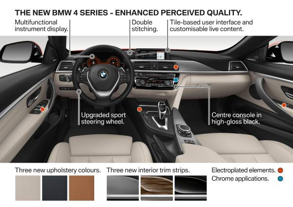 Name:  P90245357-the-new-bmw-4-series-highlights-01-2017-600px.jpg Views: 65452 Size:  43.0 KB