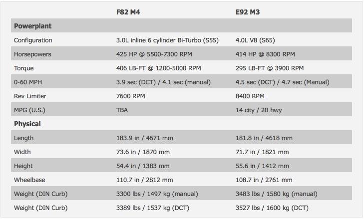 Name:  Screen Shot 2013-12-18 at 12.06.20 PM.jpg Views: 138987 Size:  82.2 KB