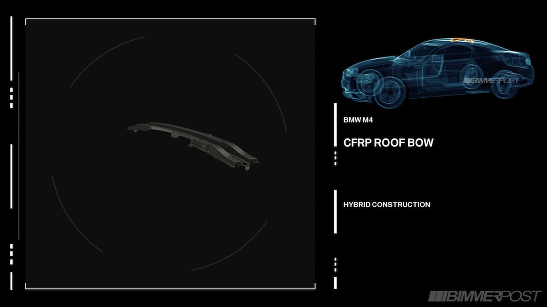 Name:  M3-M4_Lightweight_3_CFRP_Roof_Bow.jpg Views: 365409 Size:  48.1 KB