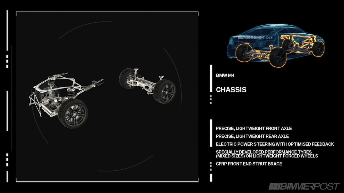 Name:  M3-M4_Overall_Concept_4_Chassis.jpg Views: 358822 Size:  81.3 KB