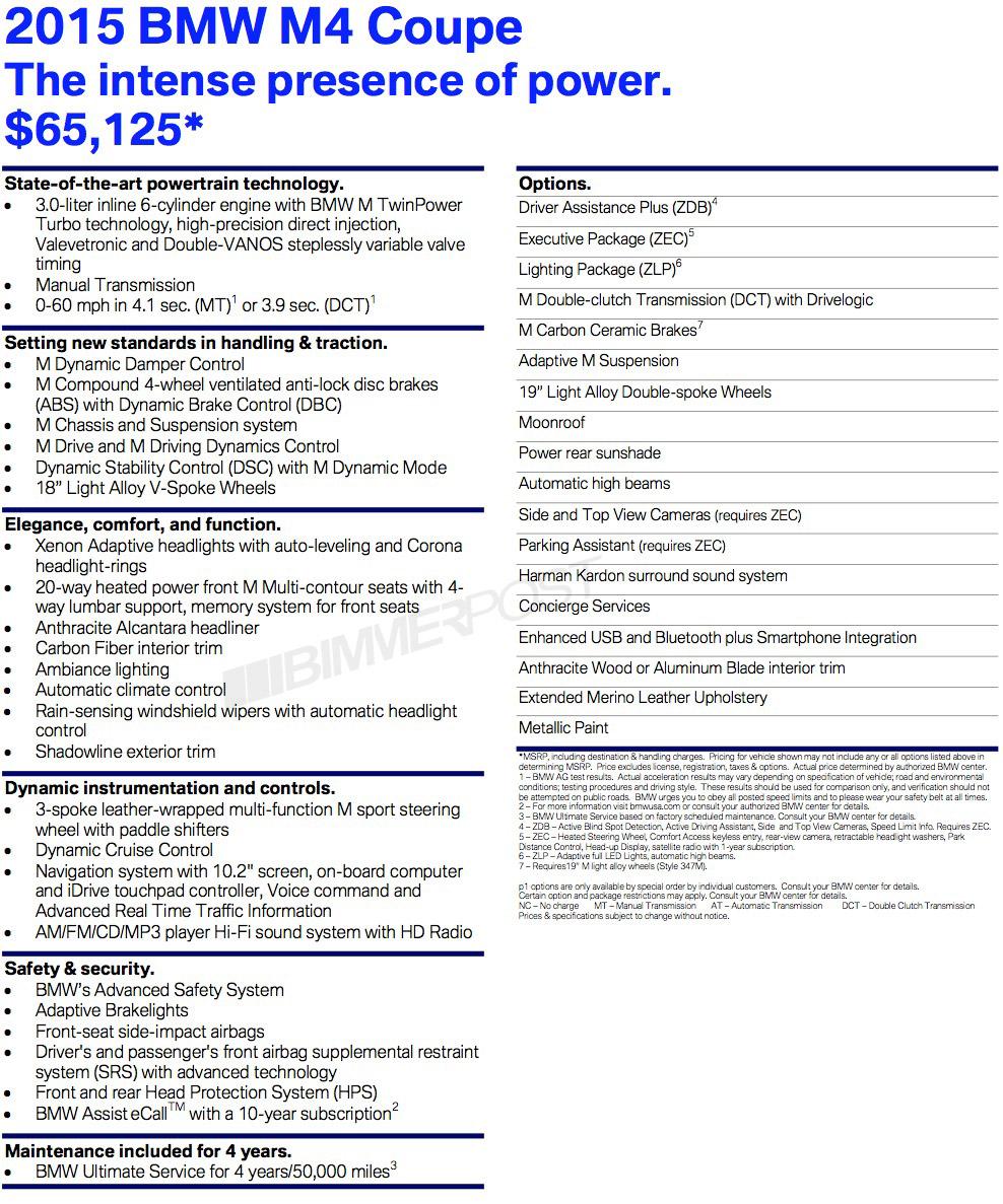 Name:  2015-m4-f82-spec-panel.jpg Views: 24880 Size:  485.9 KB