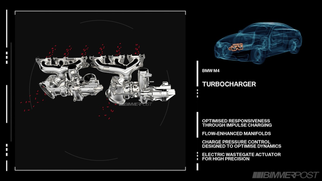 Name:  M3-M4_Engine_12_Turbocharger.jpg Views: 392242 Size:  94.7 KB