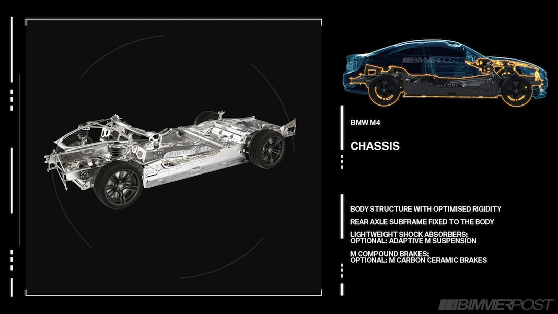 Name:  M3-M4_Overall_Concept_5_Chassis.jpg Views: 364365 Size:  92.9 KB