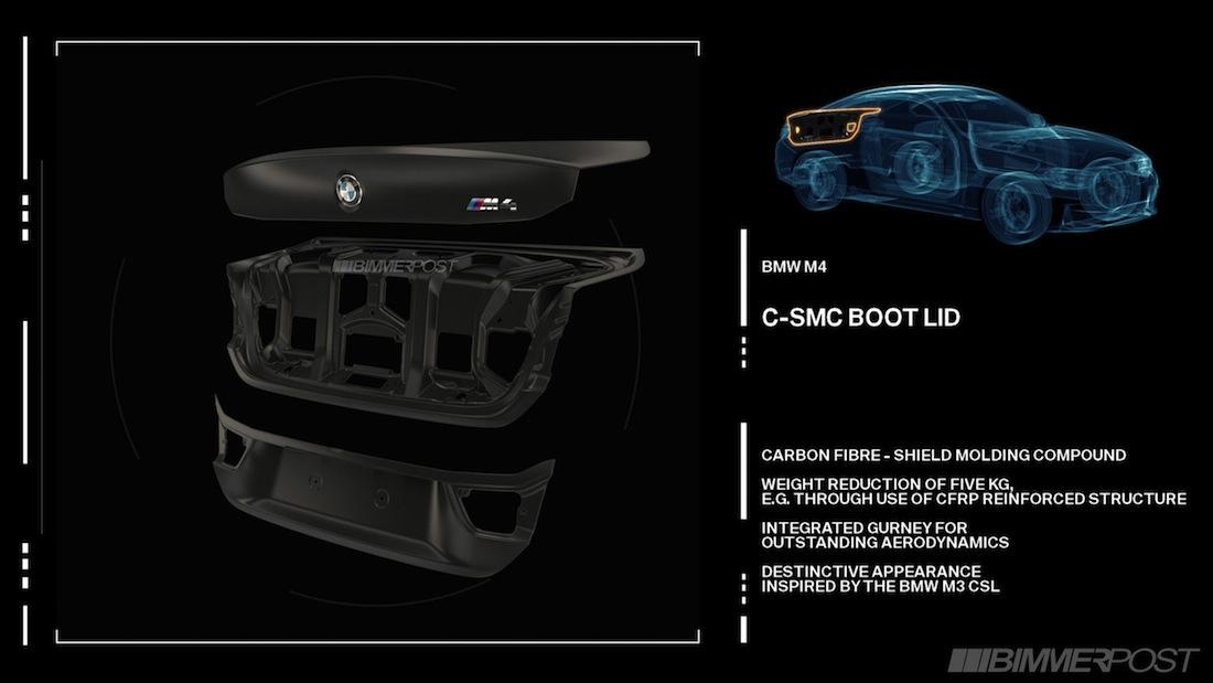 Name:  M3-M4_Lightweight_1_C-SMC_Boot_Lid.jpg Views: 366925 Size:  84.7 KB