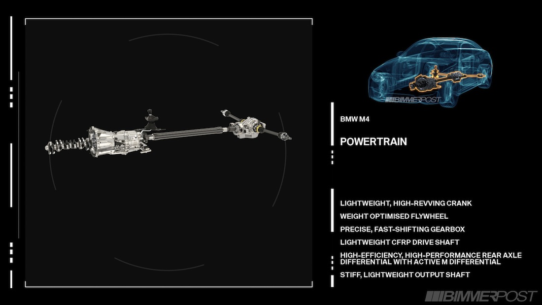 Name:  M3-M4_Overall_Concept_3_Powertrain.jpg Views: 364770 Size:  74.3 KB